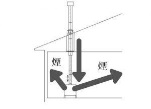 高気密住宅の薪ストーブ煙排気