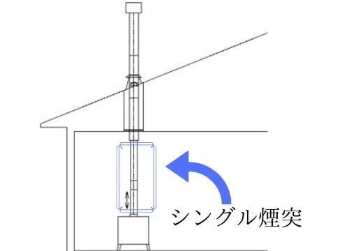 薪ストーブのシングル煙突