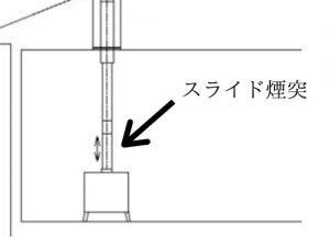 薪ストーブのスライド煙突